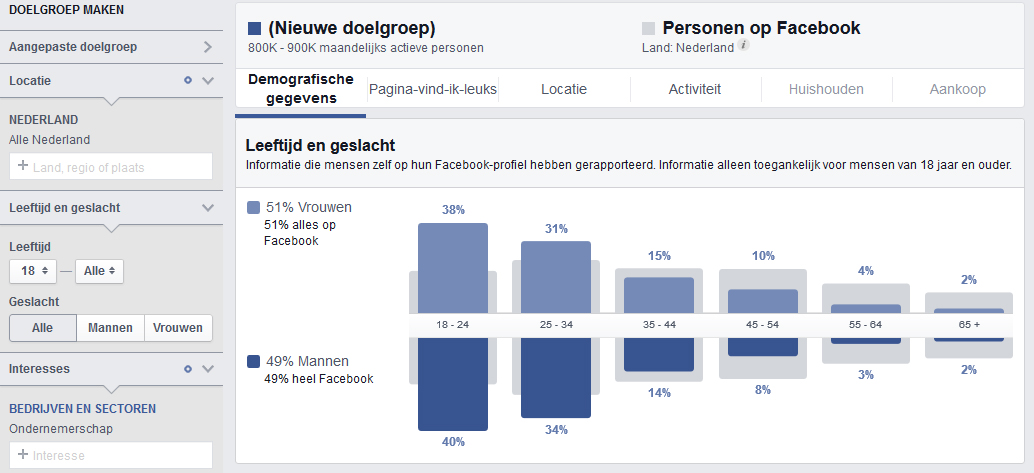fb-audience-insights
