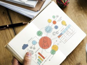 Hoe je origineel onderzoek visualiseert voor meer leads [voorbeelden + tools]