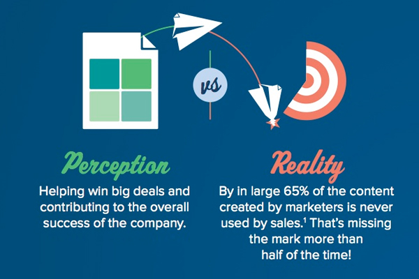 perceptie-vs-realiteit-sales-marketing-deals